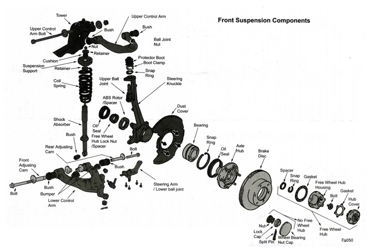 2007 Acura Tl Electrical Diagram 2008 Acura Tl Wiring Diagram Pertaining To 2007 Chevy Malibu Electrical Wiring Diagrams moreover 93 Geo Tracker Wiring Diagram moreover Similiar 01 Malibu Fuse Box Keywords Pertaining To 2003 Chevy Silverado Fuse Box Diagram furthermore Wiring Diagram Ford 3000 Tractor Key Switch Readingrat   Ignition together with 2006 Aveo Rear Axle Parts Diagram. on chevy silverado radio wiring diagram 1997