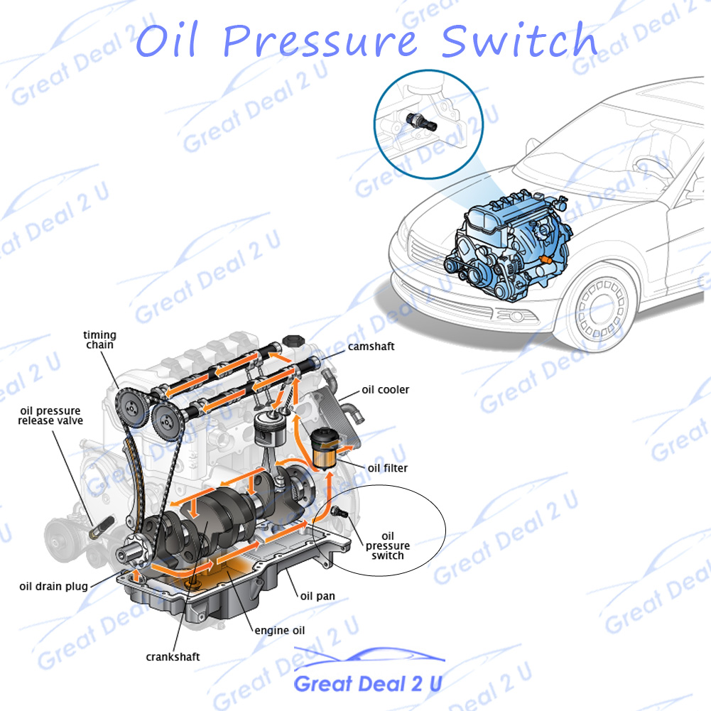 Oil pressure switch sensor for holden commodore vt vx vy vu 1 oil pressure switch sciox Images