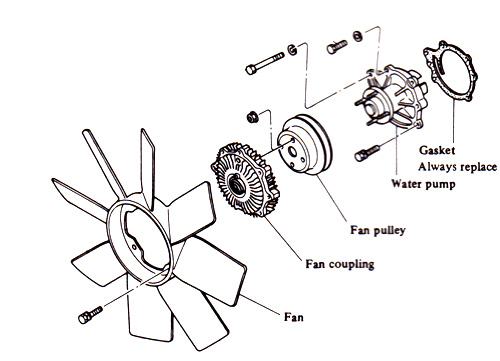 03 for toyota viscous coupling fan clutch hilux ln106 ln107 ln111 fan clutch diagram for c-15 cat engine at gsmx.co