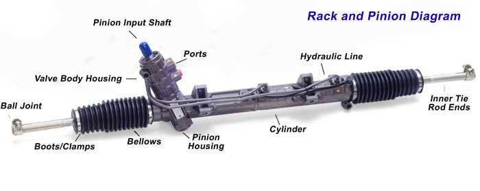 power steering rack assembly diagram cosmecol 1992 nissan sentra repair manual 1992 nissan sentra repair manual